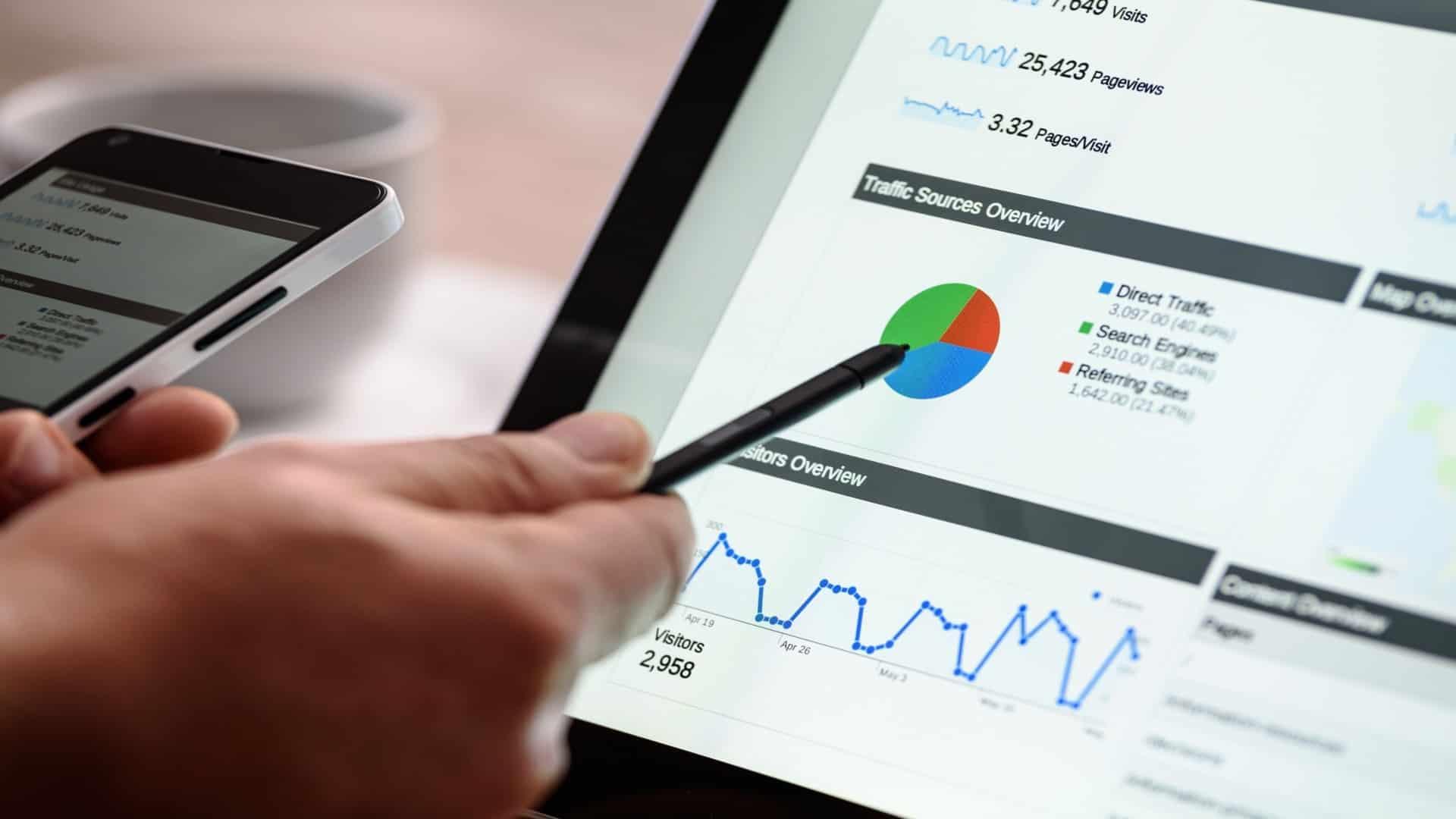Marketing digital, camapañas, google, facebook, redes sociales